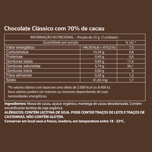 Mendoá Cubo Mix 120g