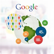 Consultoria Google