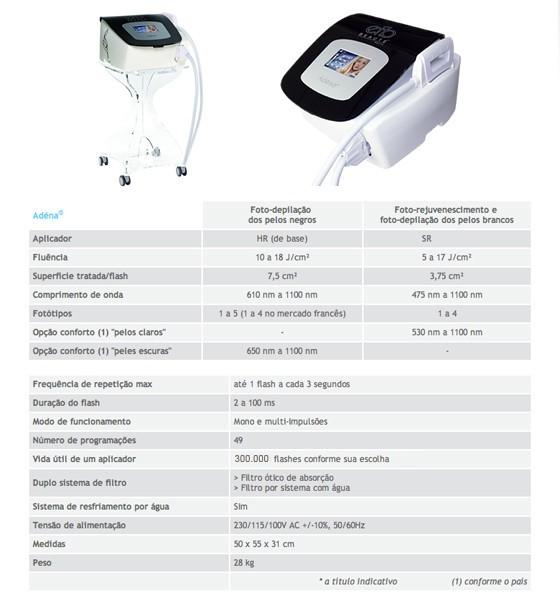 Adena GSM TouchScreen