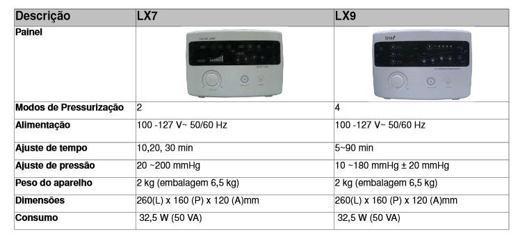 Pressoterapia Doctor Life LX7 com 2 Botas