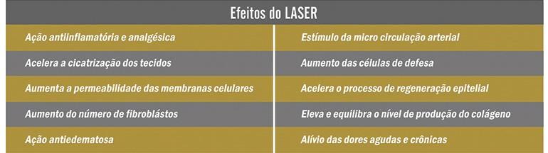 Vênus Delta - Sistema Multifuncional Laser e LED
